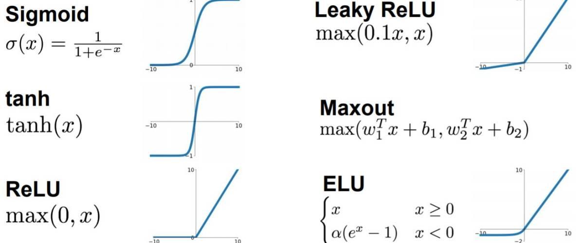 转载-激活函数总结(持续更新)