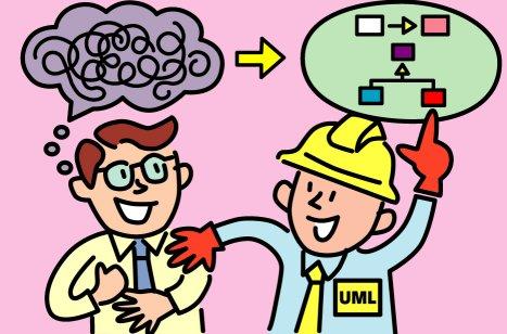 UML软件建模